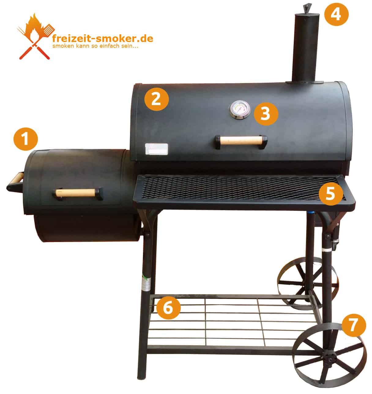 bbq smoker grill empfehlungen tipps tricks faq. Black Bedroom Furniture Sets. Home Design Ideas