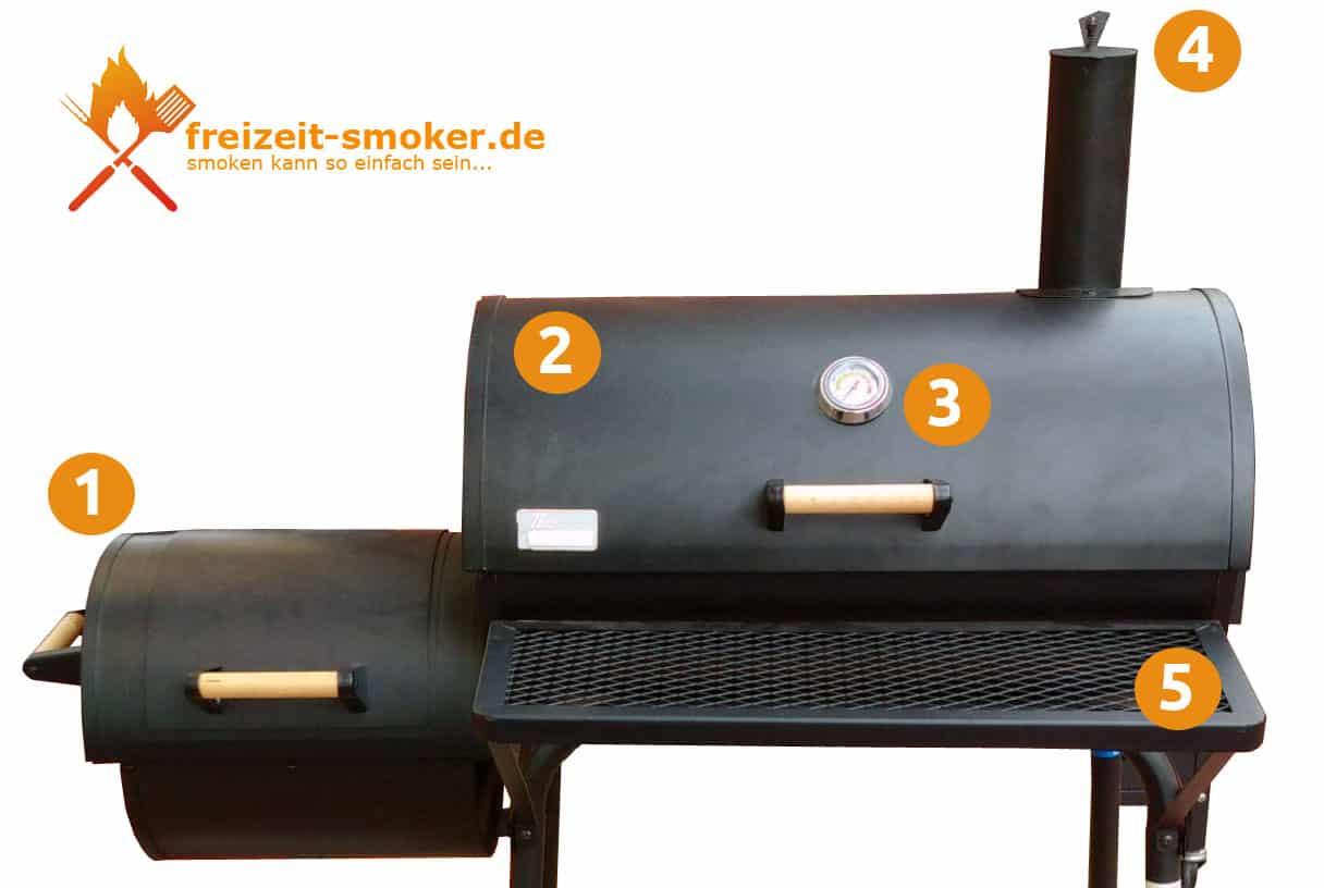 Tepro Toronto Holzkohlegrill Reinigen : Smoker reinigen tipps & tricks videoanleitung freizeit